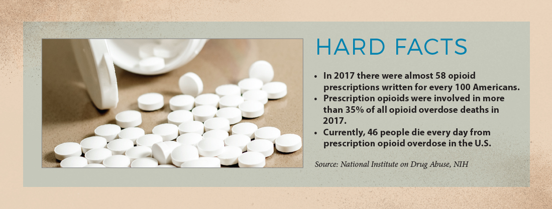 Hard facts about opioid addiction